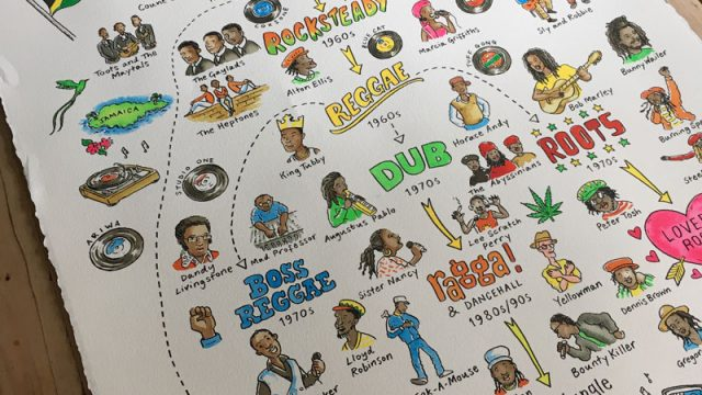 Giant History of Reggae – prints now available!